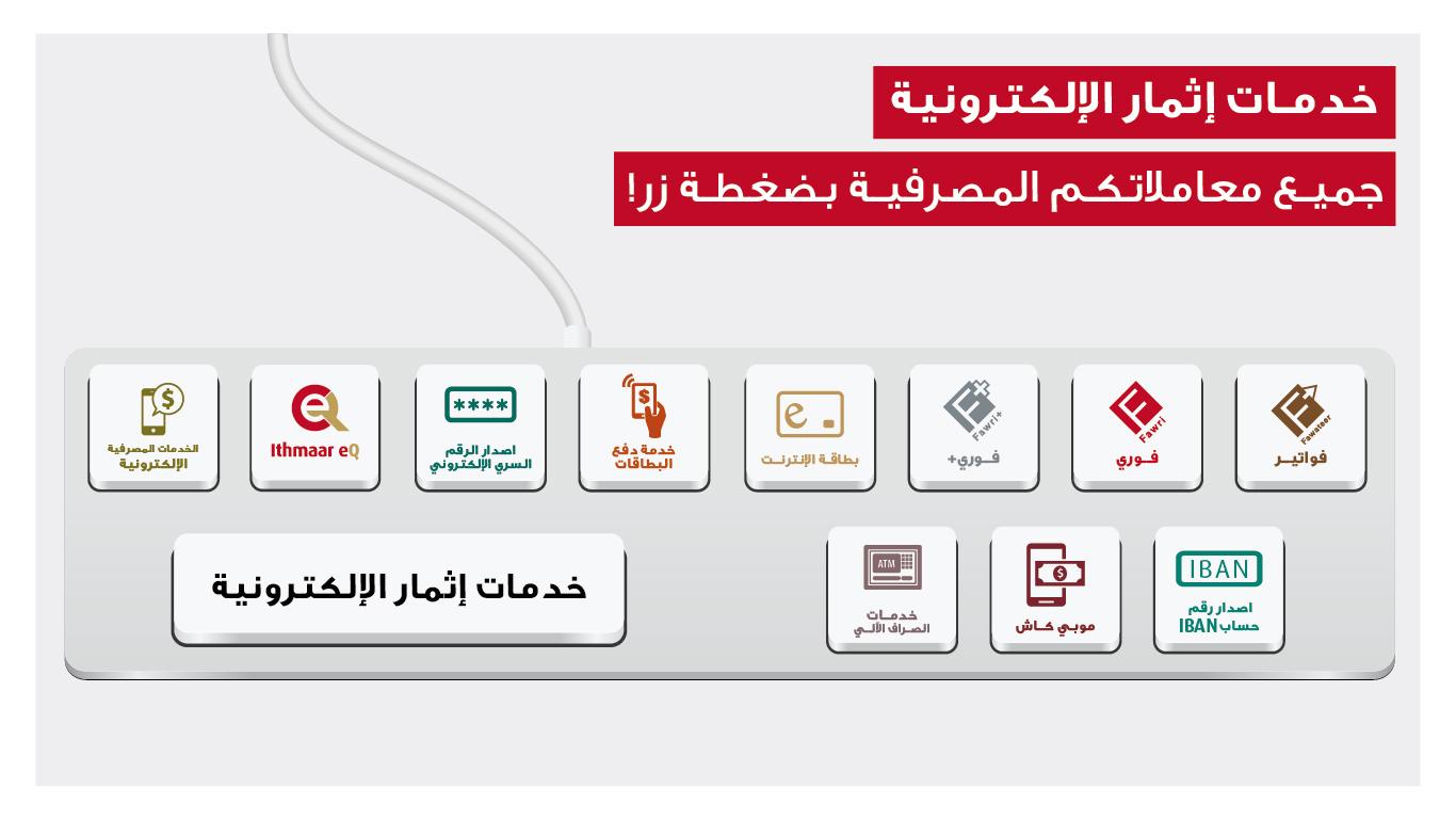 خدمات إثمار الإلكترونية Ithmaar Bank